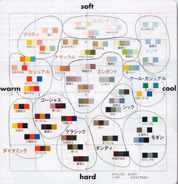 【画像あり】服の配色ルールが凄いわかりやすい図
